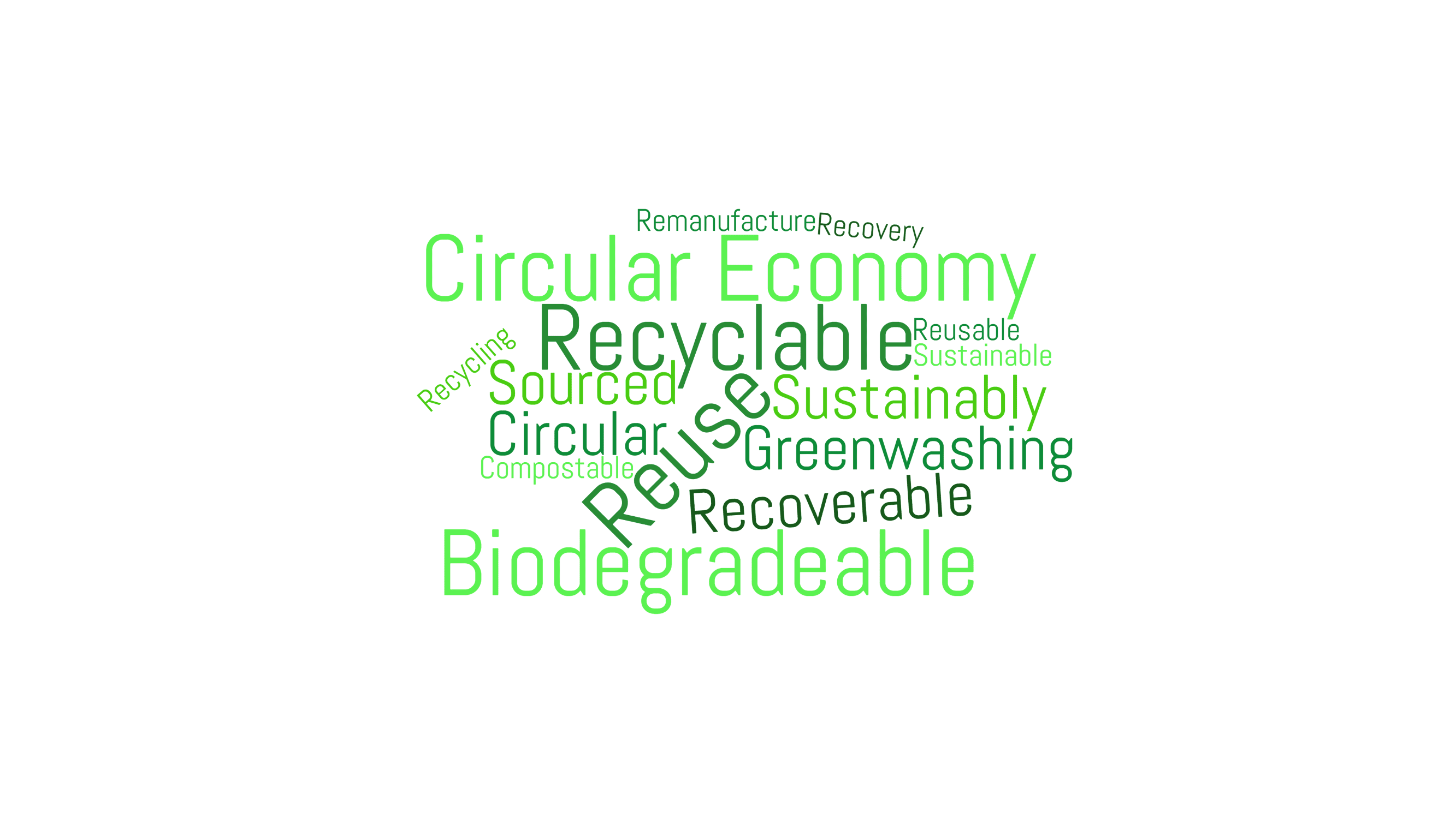 BEC Group_SustainabilityTerms